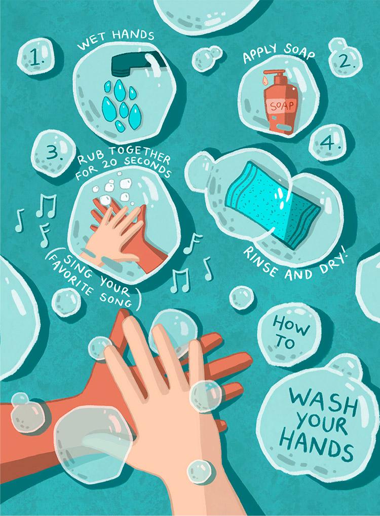 Corona richtig Hände waschen